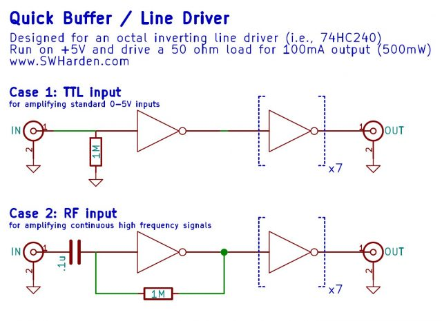 Typical configuration for RF or TTL amplification with a 74HC240 buffer / line driver